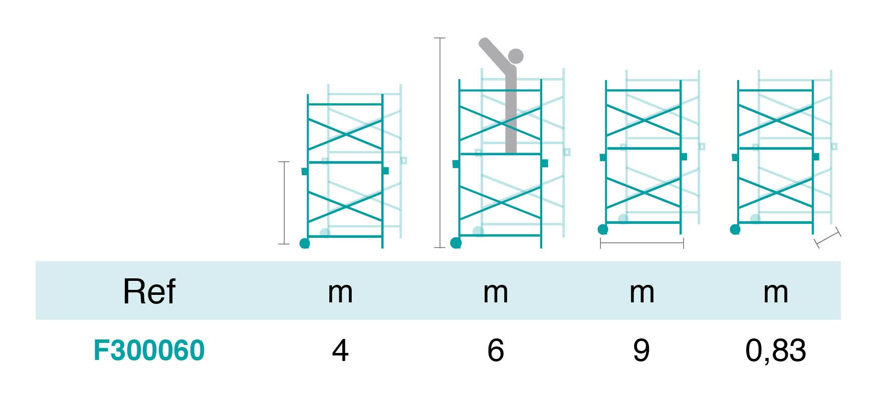 Tableau dimension Façade 60m2
