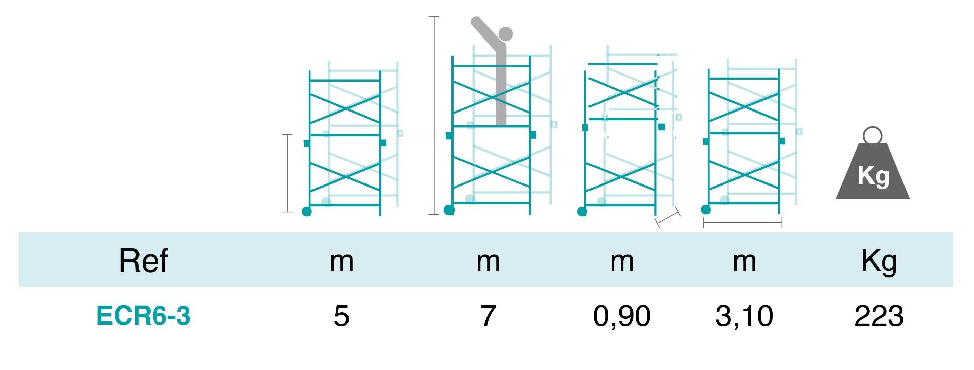 Tableau Dimension échafaudage 6x3