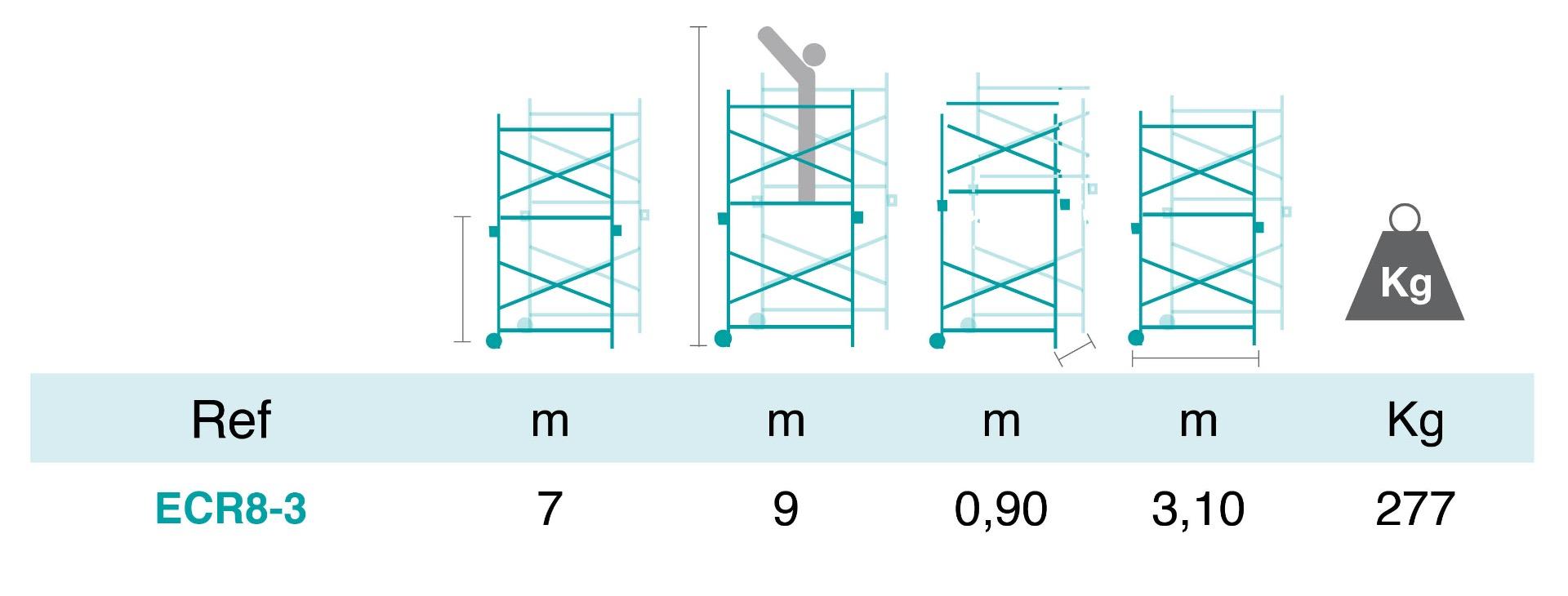 Tableau dimension échafaudage 8x3