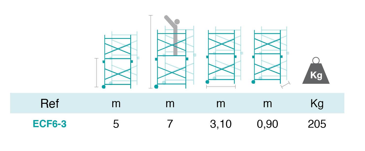 Tableau Dimension Fixe 6x3m