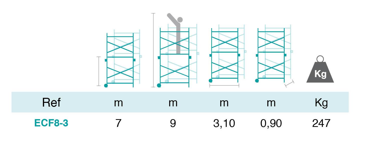 Tableau Dimension Fixe 8x3m