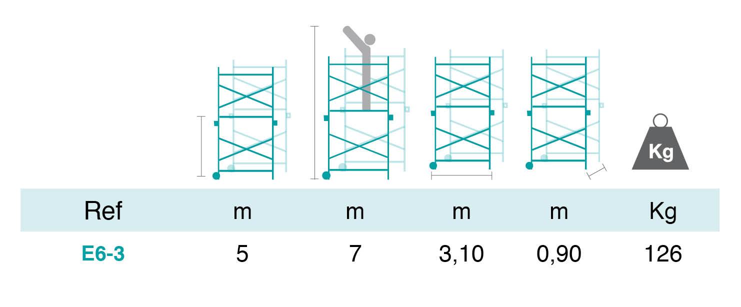 Tableau Dimension Pack Structure 6x3m