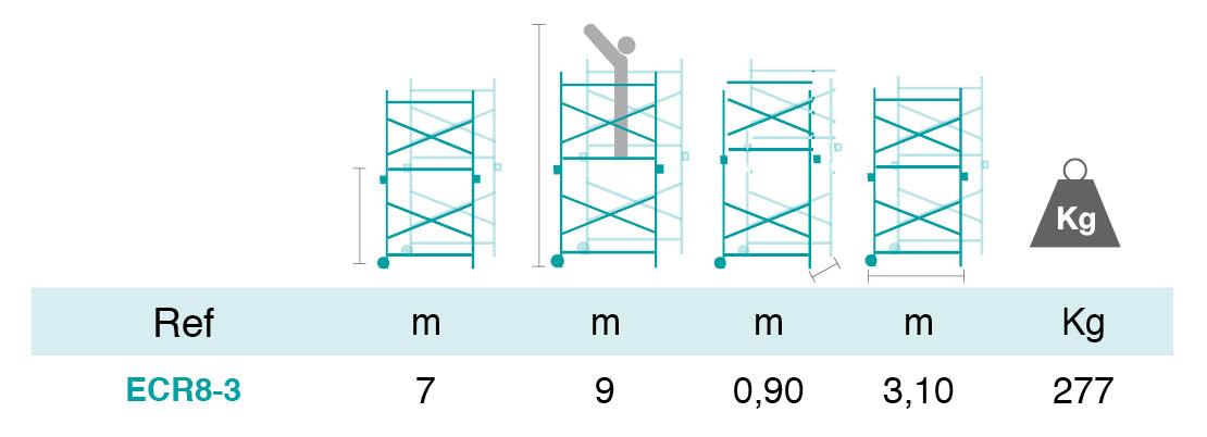 Dimension Hauteur plancher + Hauteur Travail échafaudage SupremAluP