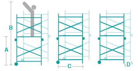 Aide dimensions échafaudage NeoliumSX