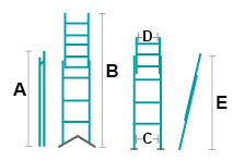 Tableau Dimension Échelle double pour escaliers