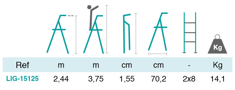 Tableau des dimensions