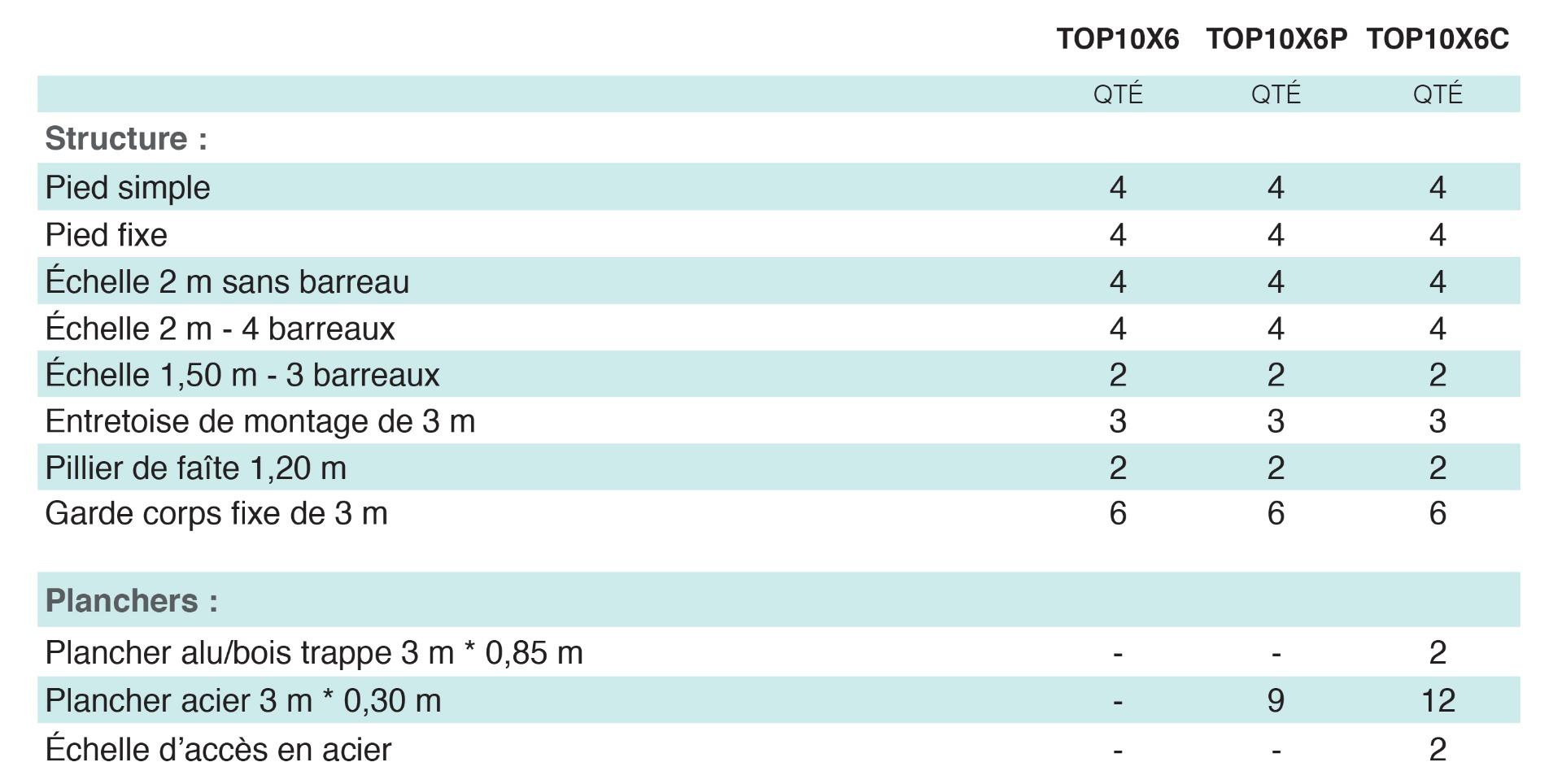 Echafaudages Stéphanois Maçon TOP10x6